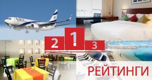 Туристические рейтинги на Tourismetc.com